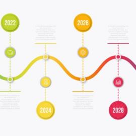 Como Usar a Linha do Tempo do Project