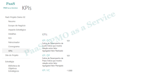 PWA Profissional - KPI